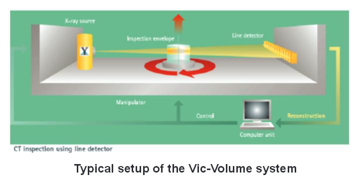VIC Volume2